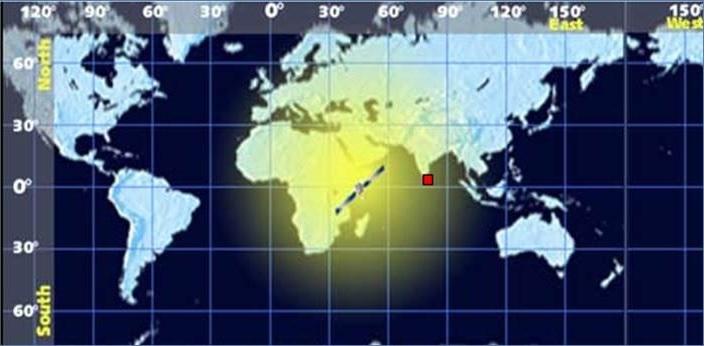 Dialog Television Satellite Migration - Satellite location map